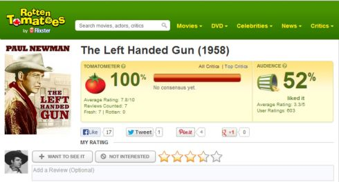 Rotten Tomatoes Left Handed Gun