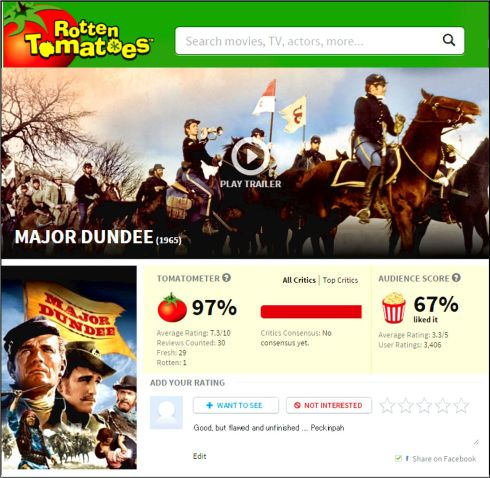 Major Dundee Rotten Tomatoes