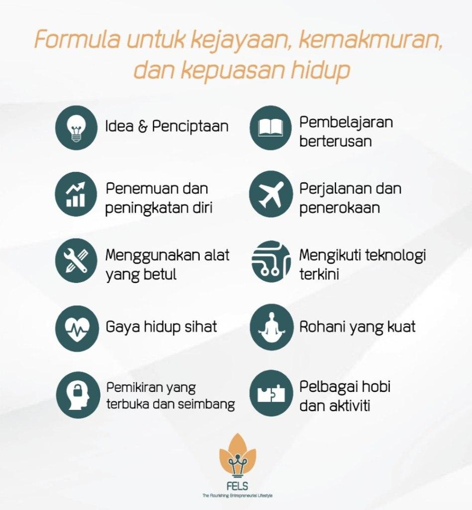 fels_Bahasa