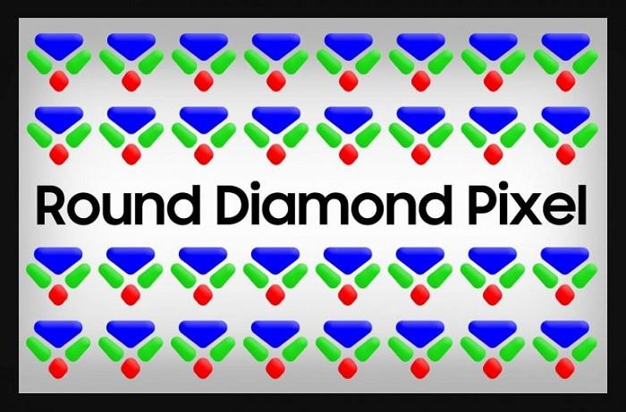 三星 Round Diamond 圖像顯示