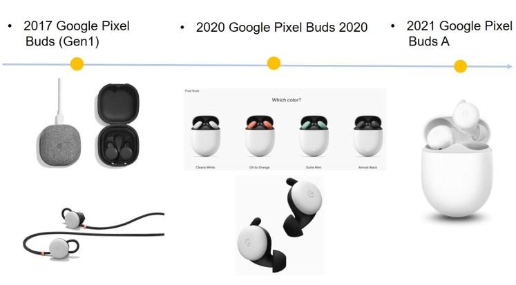 Google Pixel Buds A-Series 享層次豐富的音效,說出「Ok Google」隨時取得協助,Google真無線藍牙耳機登場!