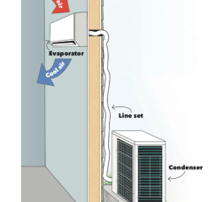 How To Install Ductless Heating And Cooling Systems