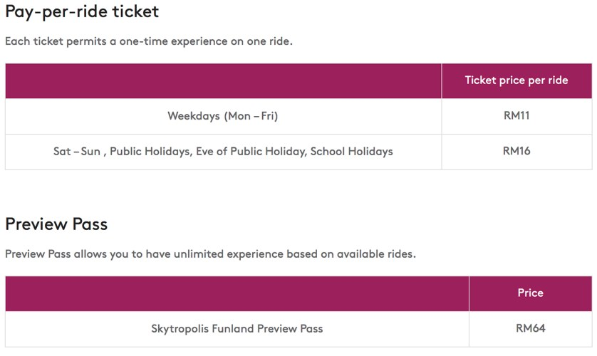 Tickets per ride for Skytropolis Funland Genting Malaysia by Myfunfoodiary