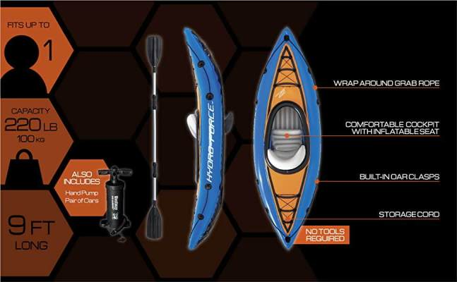 Bestway Hydro Force Cove Champion Inflatable Best Whitewater Kayaks
