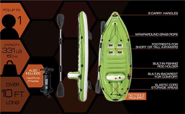 Bestway Hydro Force Koracle Inflatable Kayak Set 1