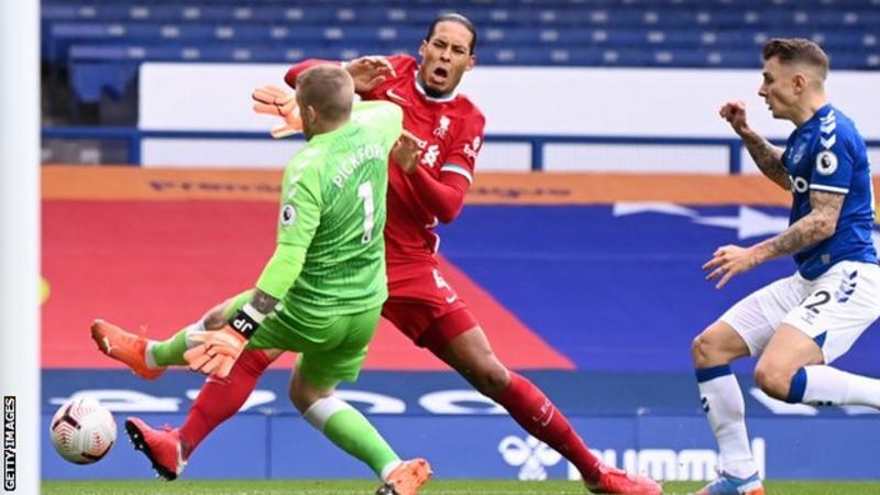 Van Dijk's Injury Not Good- Klopp