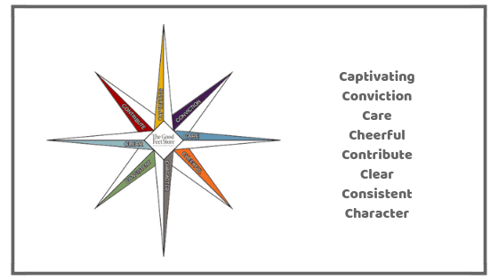 Gray Border Fitter Compass.png