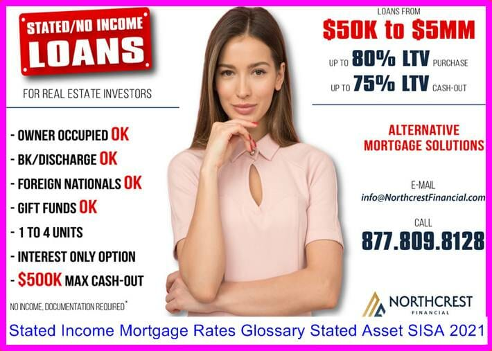 Stated Income Mortgage