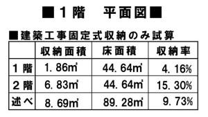 5人家族 間口5.5m TYPE② 収納率表