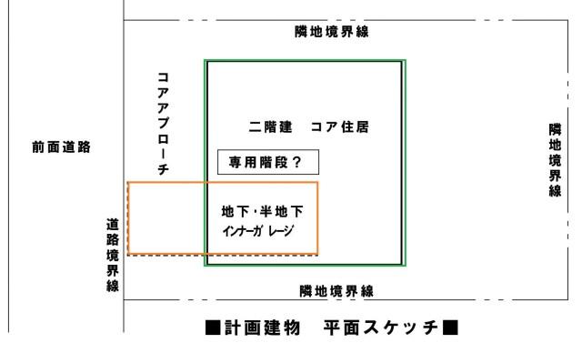 前面道路と敷地に高低差(敷地が高い)場合のインナーガレージ計画方法