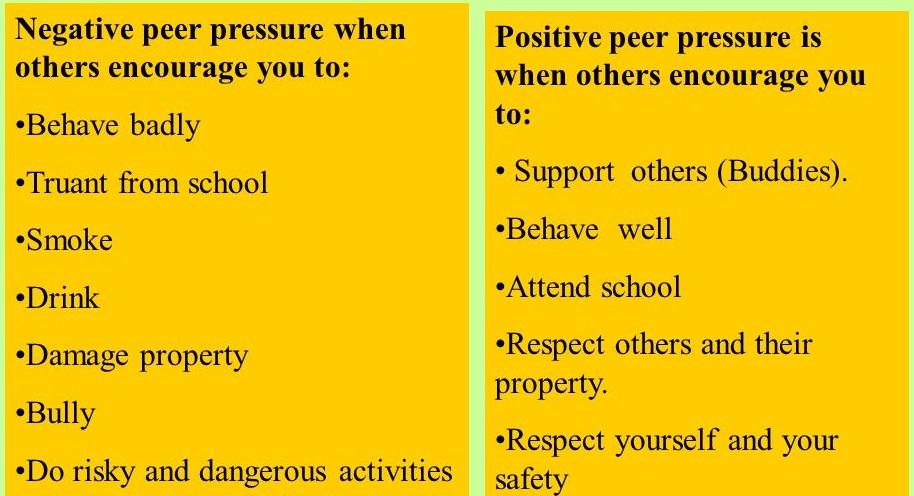 research paper on peer pressure in teenagers