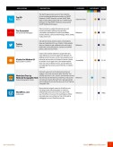 Apps for Education_Page_15