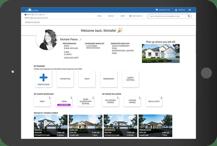 myHouseby Buyer Analytics Dashboard