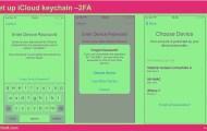 Breaking Apple iCloud Keychain explained
