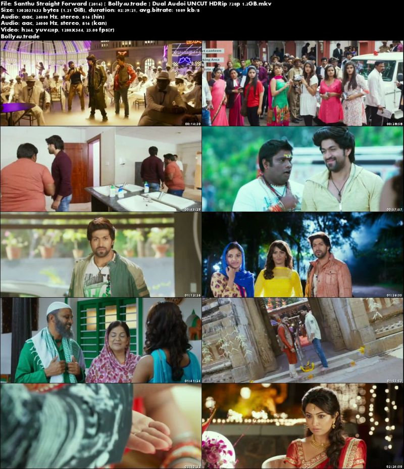 Santhu Straight Forward 2016 HDRip UNCUT Hindi Dual Audio 720p Download
