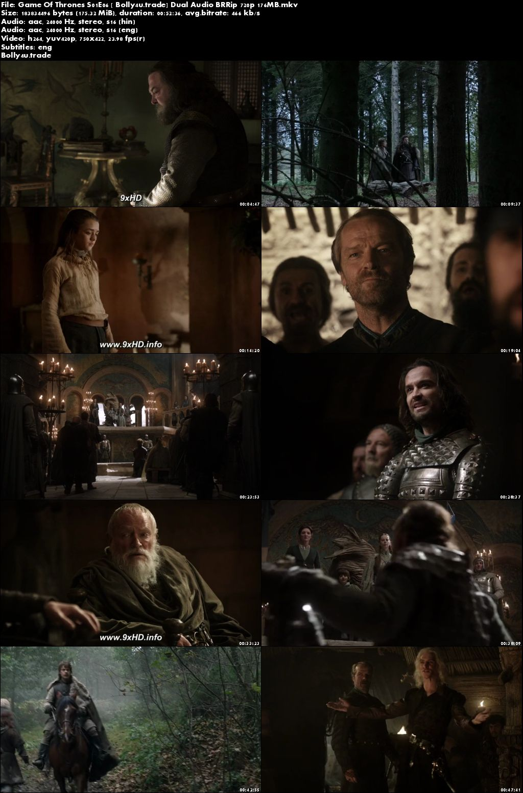 Game Of Thrones S01E06 BluRay 180MB Hindi Dual Audio 480p Download