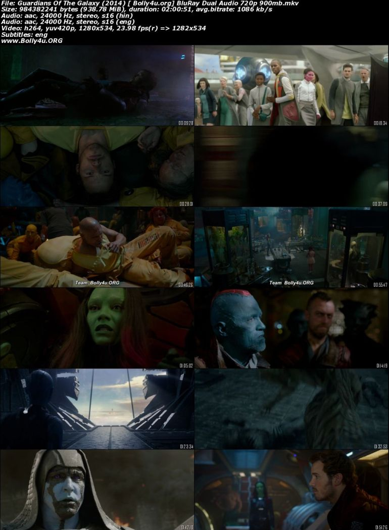 Guardians Of The Galaxy 2014 BluRay 350MB Full Hindi Dual Audio Movie Download 480p