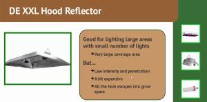 XXL Hood Reflector