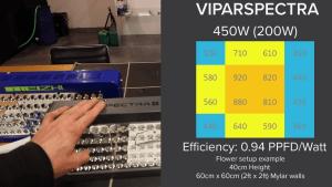 ViparSpectra Light Intensity