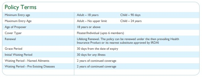 Religare Health Insurance-Care Freedom-Policy Terms