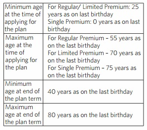 eligibility of indialife first guaranteed retirement plan