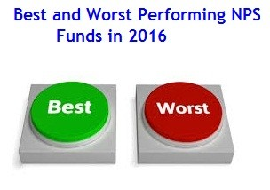 Best and Worst Performing NPS Funds in 2016