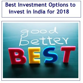 Best fixed interest investment options