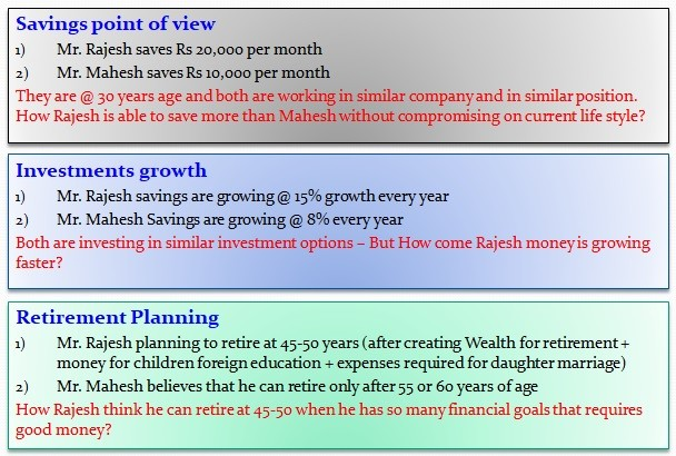 Why to understand about Financial Discipline & Money Management