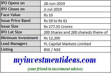 KPR Agrochem Limited IPO Details