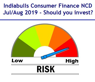 Indiabulls Consumer Finance NCD JulAug 2019 Issue - Should you invest