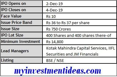 Ujjivan Small Finance Bank IPO Issue details