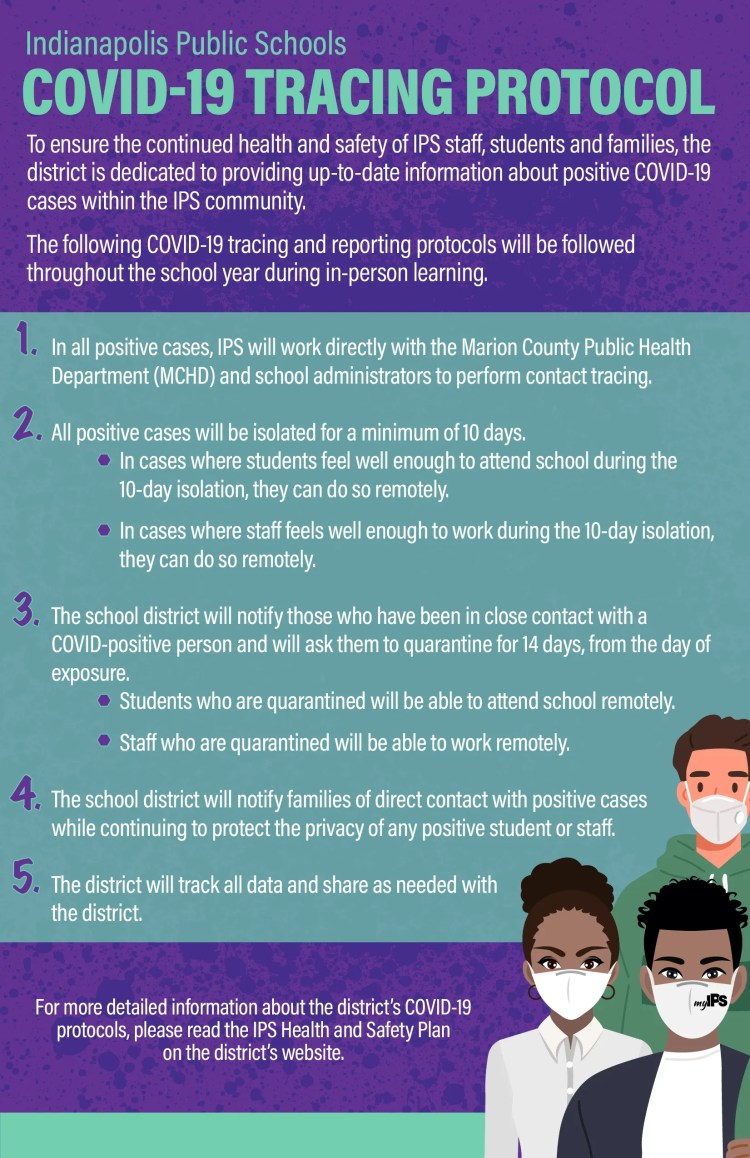 COVID-19 Resources - Indianapolis Public Schools