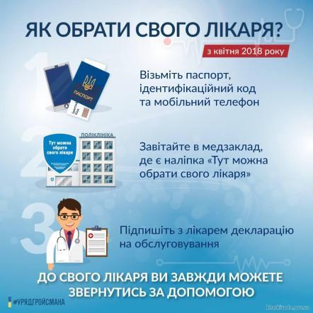 Как выбрать своего врача