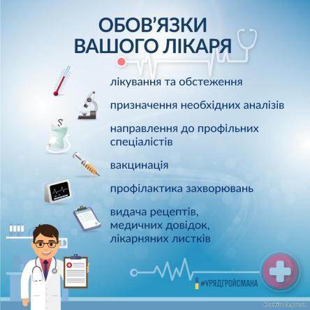 Обязанности вашего врача