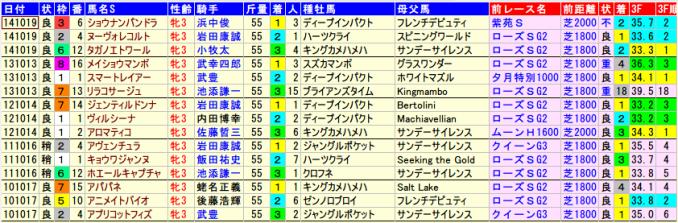 2015.10.2.syukasho