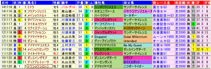 fukushimakinen2015-2010