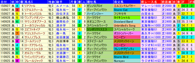 kobeshinbunhai2015-2011