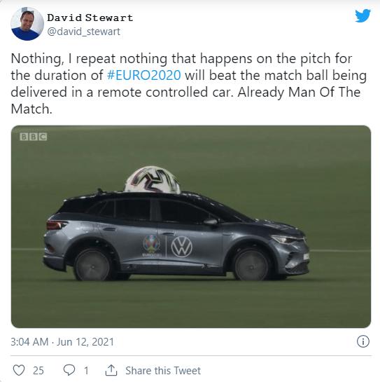Gimik Hantar Bola Dengan Kereta 'Remote Control' Jadi Bualan Peminat Euro 2020 [VIDEO]