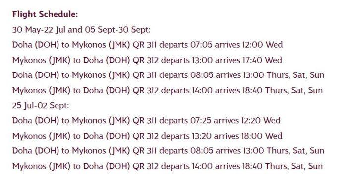 Qatar Airways to Launch Direct Flights from Doha to Mykonos, Greece