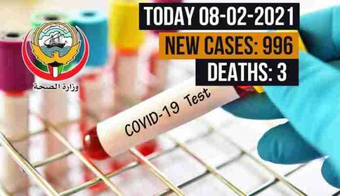 Ministry of Health: 3 deaths, and 996 New cases of corona