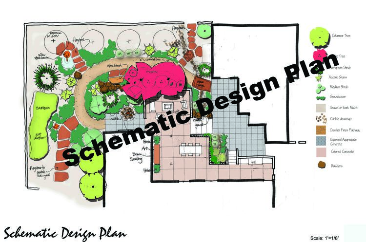 Browngreenmoredesignplanschematic