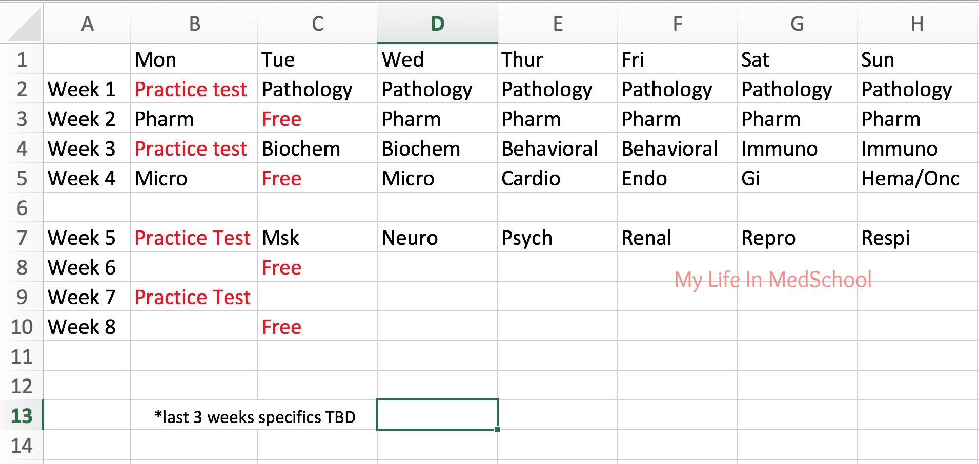 Study Schedule Vaydileforic