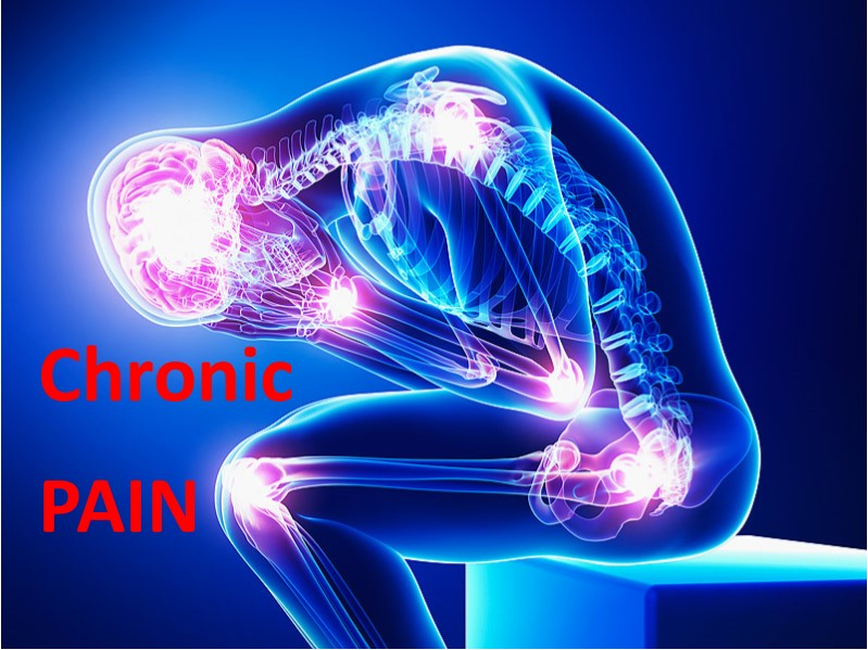 When PAIN gets us down..what to do?