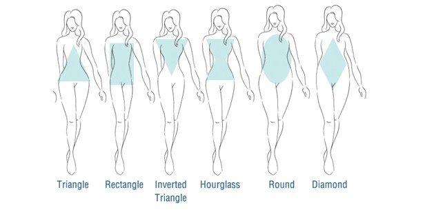 Vestido de novia según forma de cuerpo