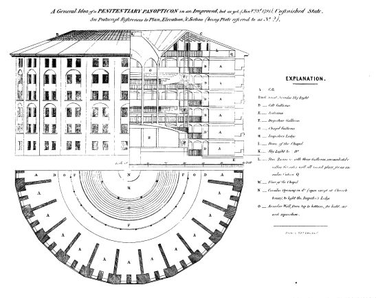 Bentham's Original Plan for the Panopticon