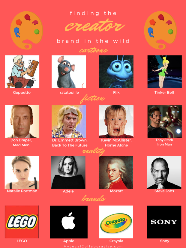 Creator characters
