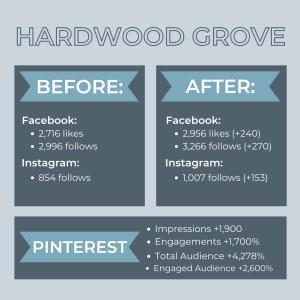Hardwood Grove Before/After Pinterest