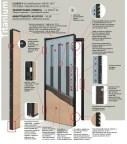 Πόρτα Ασφαλείας Κλάσης 4 Titanium Sheet 2014 Loft mylofteu