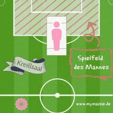 My Maisie - Spielfeld des Mannes im Kreißsaal