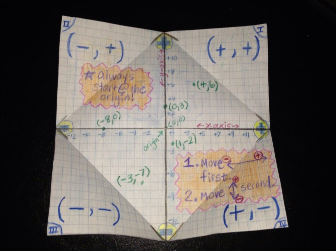 what the inside of the foldable looks like